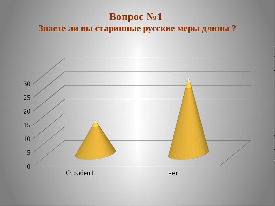 Вопрос №1 Знаете ли вы старинные русские меры длины ?