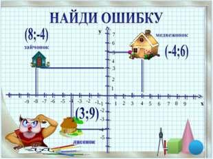 1 2 3 4 5 6 7 1 2 3 -4 4 -4 -5 -5 5 6 7 8 9 -1 -2 -3 -6 -7 -8 -9 -1 -2 -3 х у