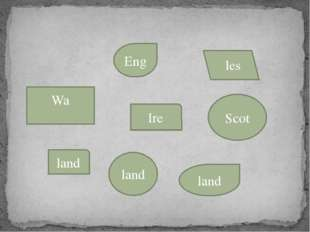 land Scot land Ire Eng land Wa les