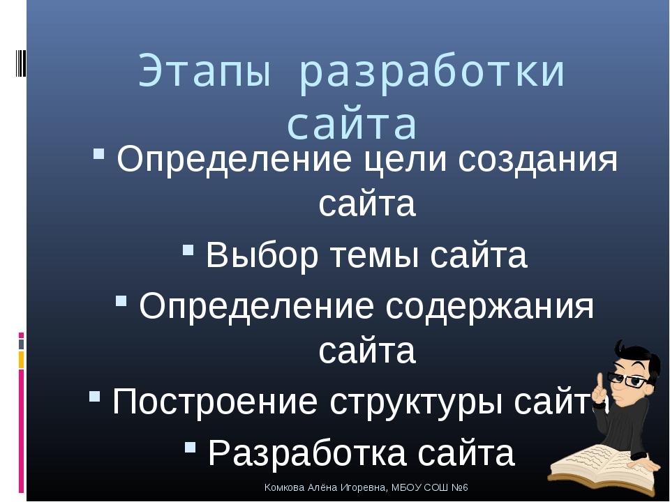 Этапы разработки сайта Определение цели создания сайта Выбор темы сайта Опред...