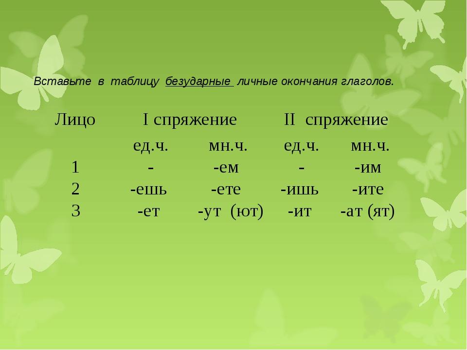 Вставьте в таблицу безударные личные окончания глаголов. ЛицоI спряжениеII...