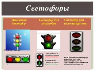 Светофоры Дорожный светофор Светофор для пешеходов Светофор для велосипедисто