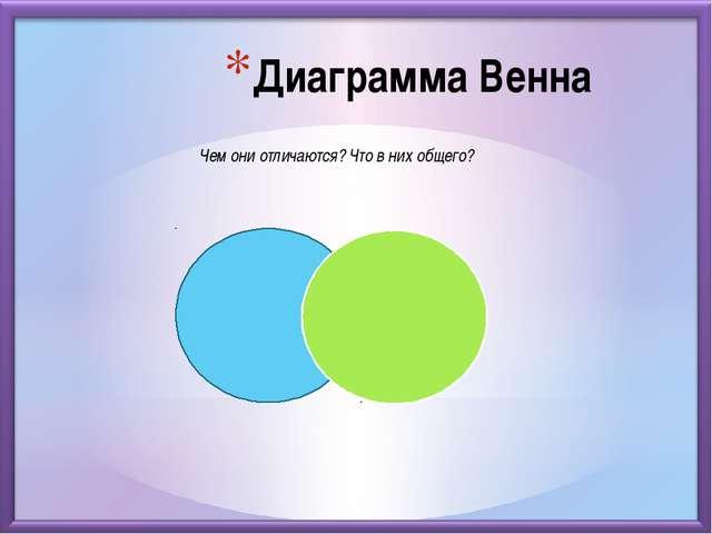 Диаграмма Венна Чем они отличаются? Что в них общего?