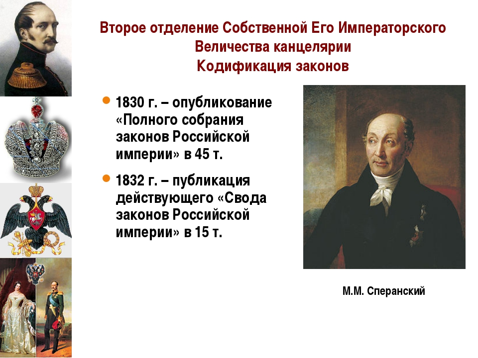 1830 г. – опубликование «Полного собрания законов Российской империи» в 45 т...