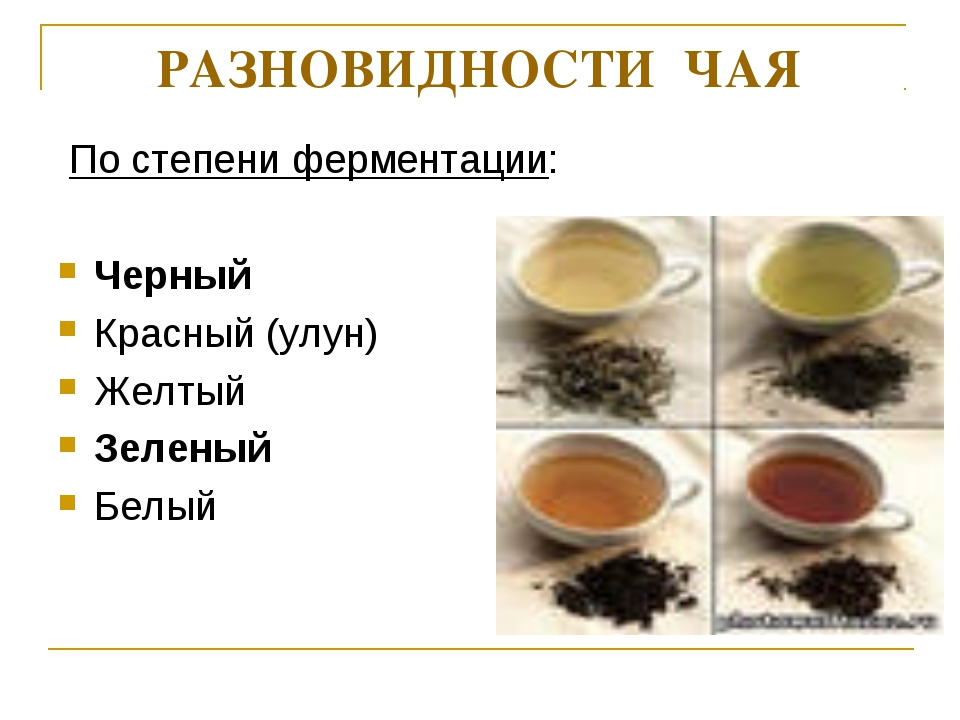 РАЗНОВИДНОСТИ ЧАЯ По степени ферментации: Черный Красный (улун) Желтый Зелены...