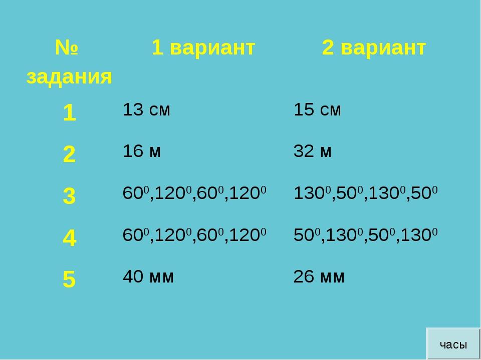 часы № задания1 вариант2 вариант 113 см15 см 216 м32 м 3600,1200,600,1...