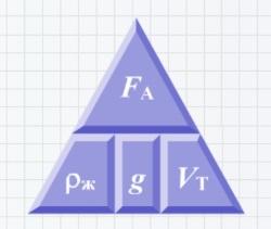 L:\учитель года\2 этап\материал для презнт урока\2012-03-05_205842.jpg