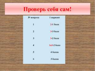 Проверь себя сам! № вопроса 1 вариант 1 2-1 балл 2 3-3 балл 3 3-2 балл 4 1и3-