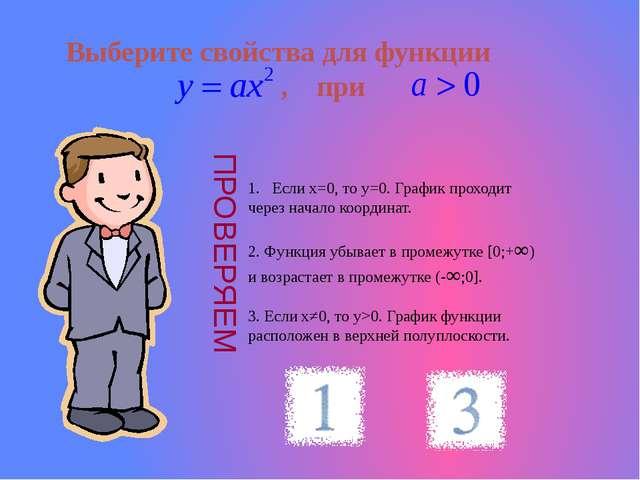 Выберите свойства для функции , при Если х=0, то у=0. График проходит через н...