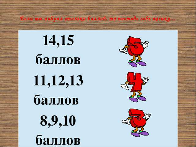 Если ты набрал столько баллов, то поставь себе оценку… 14,15баллов 11,12,13 б...