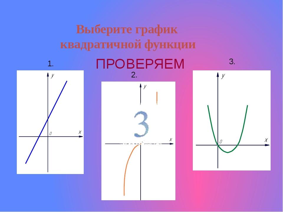 Выберите график квадратичной функции 1. 2. 3. ПРОВЕРЯЕМ