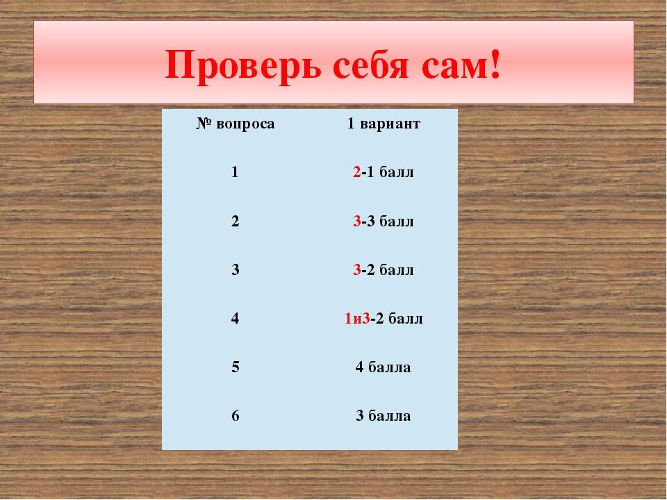 Проверь себя сам! № вопроса 1 вариант 1 2-1 балл 2 3-3 балл 3 3-2 балл 4 1и3-...