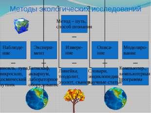 Методы экологических исследований