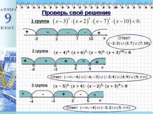 Проверь своё решение 1 группа 3 -2 7 10 – 2 группа -6 + + + + + 9 4 -3 Ответ: