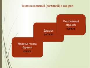 Анализ названий (заглавий) и жанров Маланья-голова баранья сказка Дурачок рас