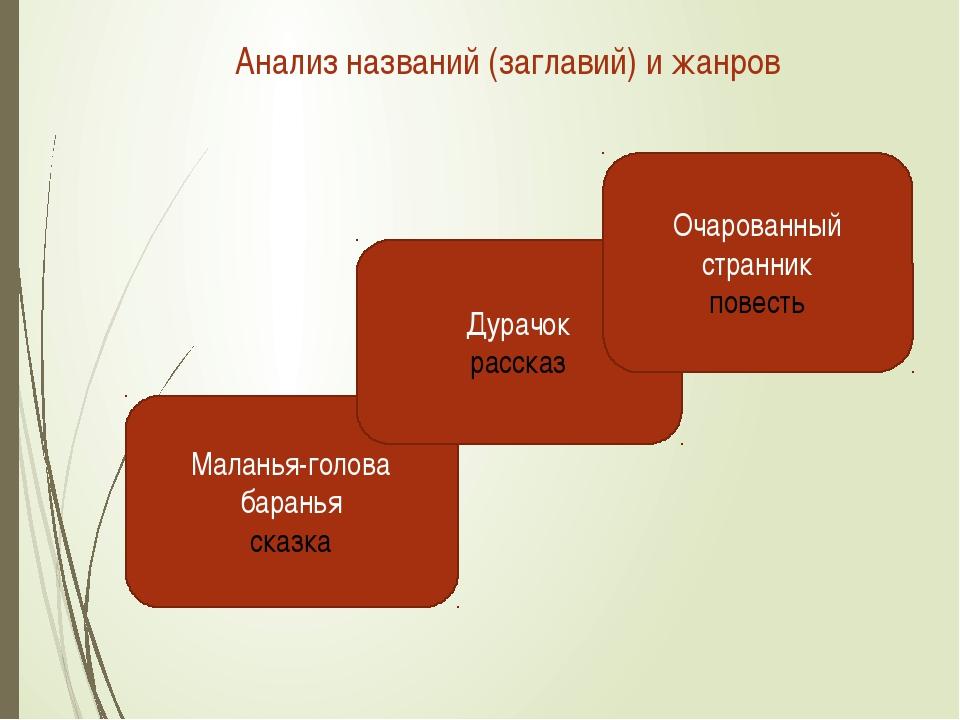 Анализ названий (заглавий) и жанров Маланья-голова баранья сказка Дурачок рас...