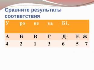 Сравните результаты соответствия Уровень Б1.  АБВГДЕ Ж 421365 7