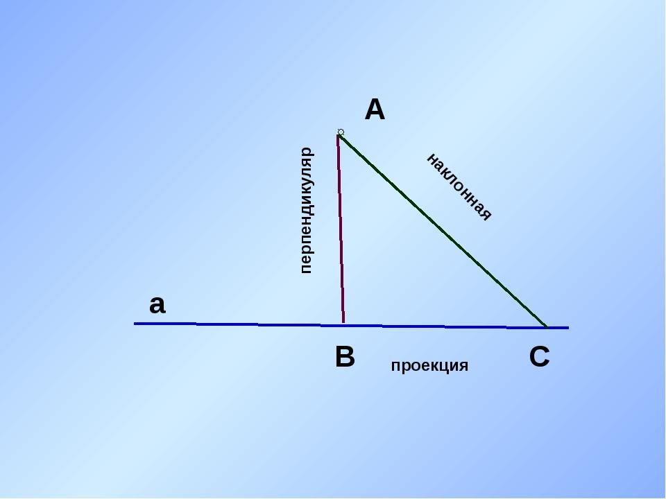 а А В С перпендикуляр наклонная проекция