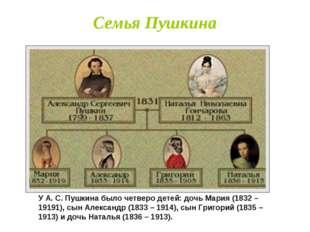 Семья Пушкина У А. С. Пушкина было четверо детей: дочь Мария (1832 – 19191),