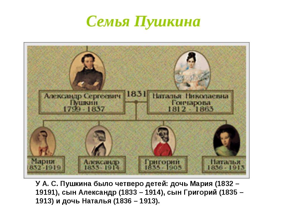 Семья Пушкина У А. С. Пушкина было четверо детей: дочь Мария (1832 – 19191),...