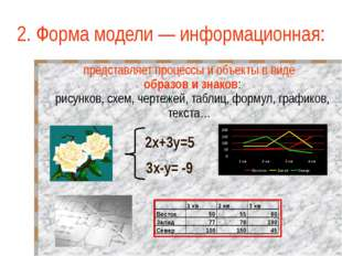 Типы информационных моделей знаковые; вербальные; иерархические; сетевые; таб