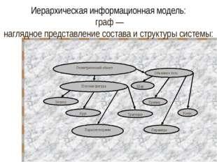 Иерархическая информационная модель: дерево — граф, отображающий вложенность
