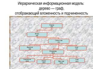 Сетевая модель — расстояние до населенного пункта: 78 63 53 16 115 90 18 109