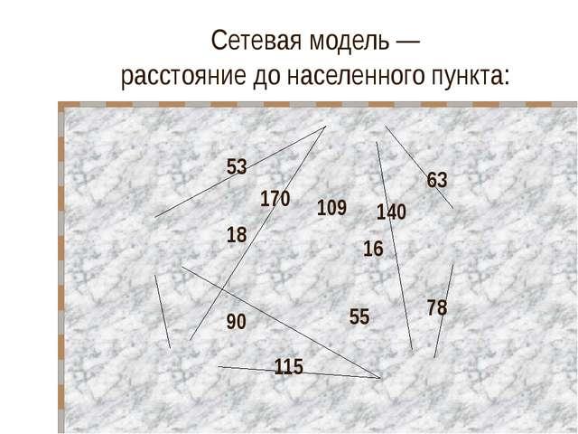 Модели, описывающие состояние системы в определенный момент времени — статиче...