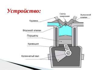 Пружина Впускной клапан Выпускной клапан Поршень Свеча зажигания Кривошип Ко