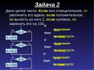 Задача 2 Дано целое число. Если оно отрицательное, то увеличить его вдвое, ес
