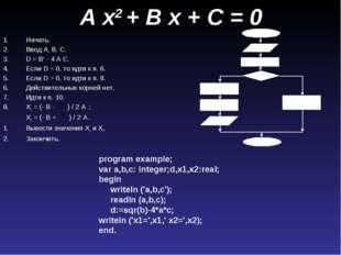 A x2 + B x + C = 0 Начать. Ввод A, B, C. D = B2 - 4 A C. Если D < 0, то идти