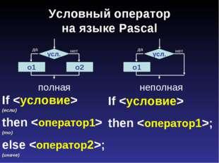Условный оператор на языке Pascal  полнаянеполная If  (если) then  (то)