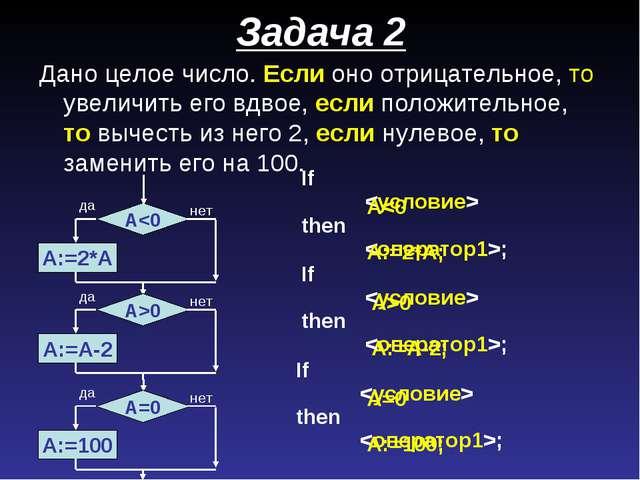 Задача 2 Дано целое число. Если оно отрицательное, то увеличить его вдвое, ес...