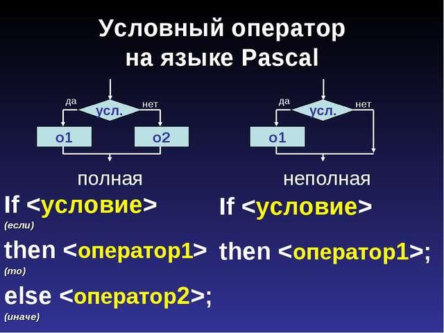 Условный оператор на языке Pascal  полнаянеполная If  (если) then  (то)...