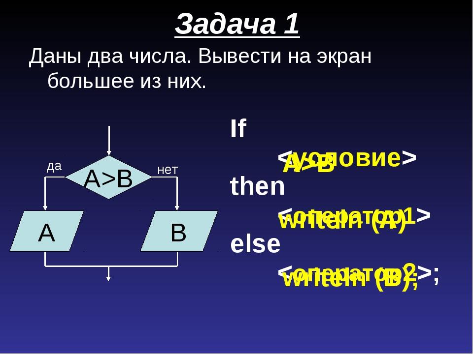 Задача 1 Даны два числа. Вывести на экран большее из них. If  then  else ;...
