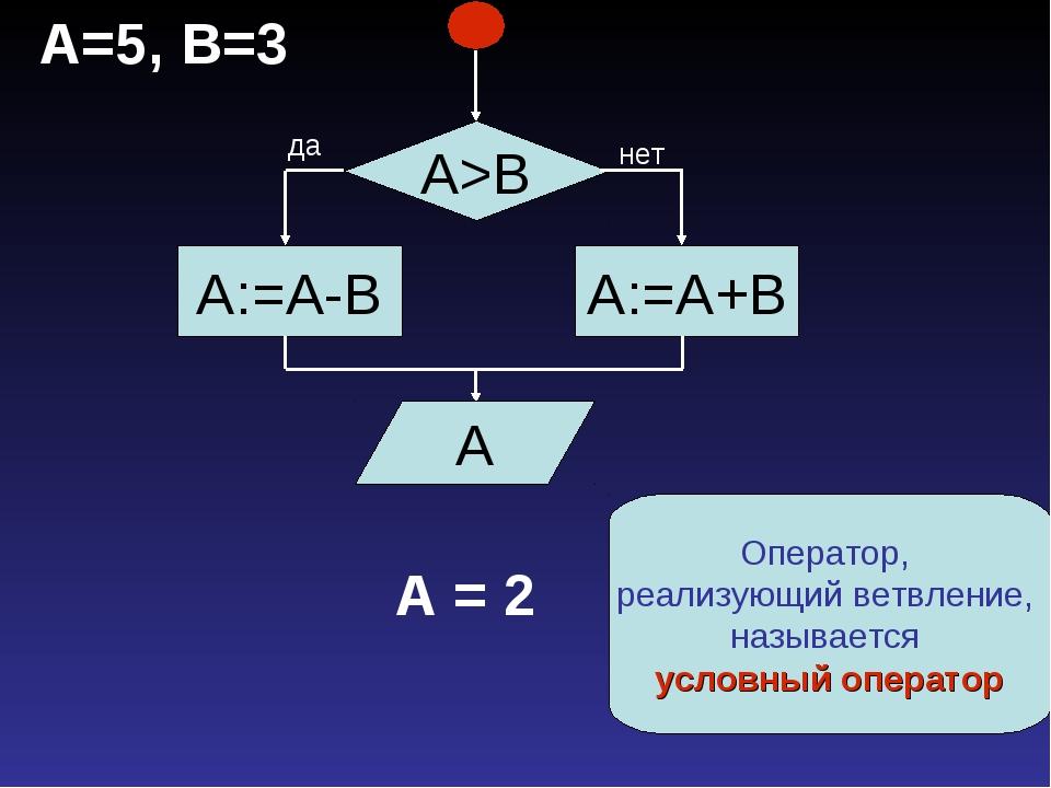 А=5, В=3 А = 2 Оператор, реализующий ветвление, называется условный оператор
