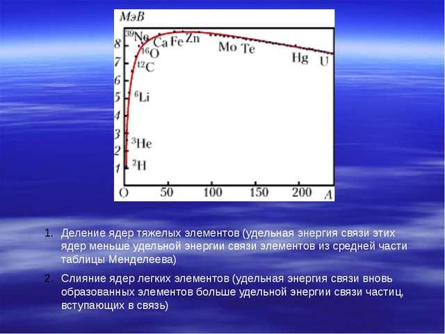 Деление ядер тяжелых элементов (удельная энергия связи этих ядер меньше удель...