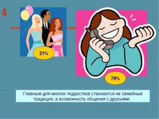 4 21% 79% Главным для многих подростков становится не семейные традиции, а во