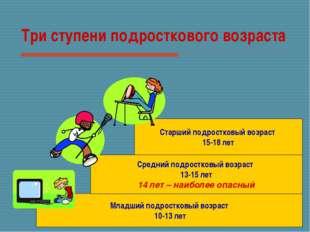 Три ступени подросткового возраста Младший подростковый возраст 10-13 лет Сре