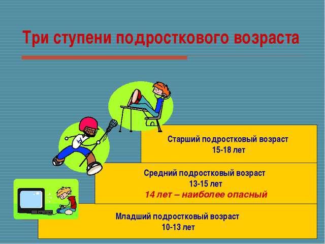 Три ступени подросткового возраста Младший подростковый возраст 10-13 лет Сре...