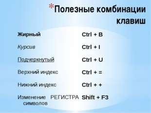 Полезные комбинации клавиш Жирный Ctrl + B Курсив Ctrl + I Подчеркнутый Ctrl