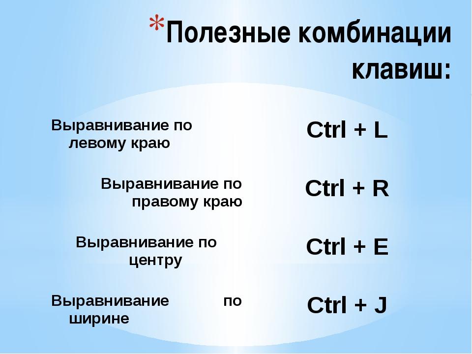 Полезные комбинации клавиш: Выравнивание по левому краю Ctrl + L Выравнивание...
