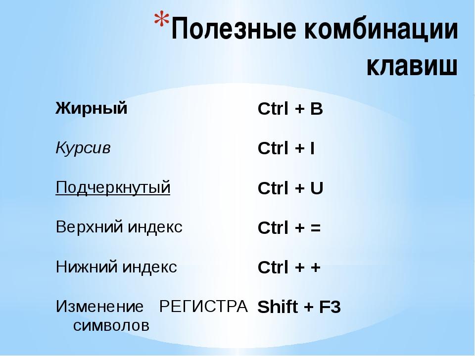 Полезные комбинации клавиш Жирный Ctrl + B Курсив Ctrl + I Подчеркнутый Ctrl...