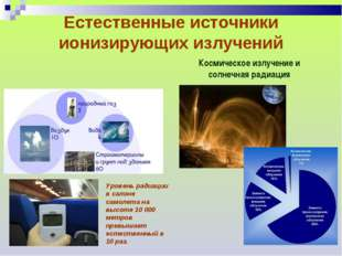 Естественные источники ионизирующих излучений Космическое излучение и солнечн