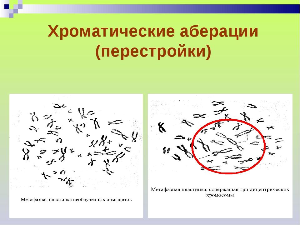 Хроматические аберации (перестройки)