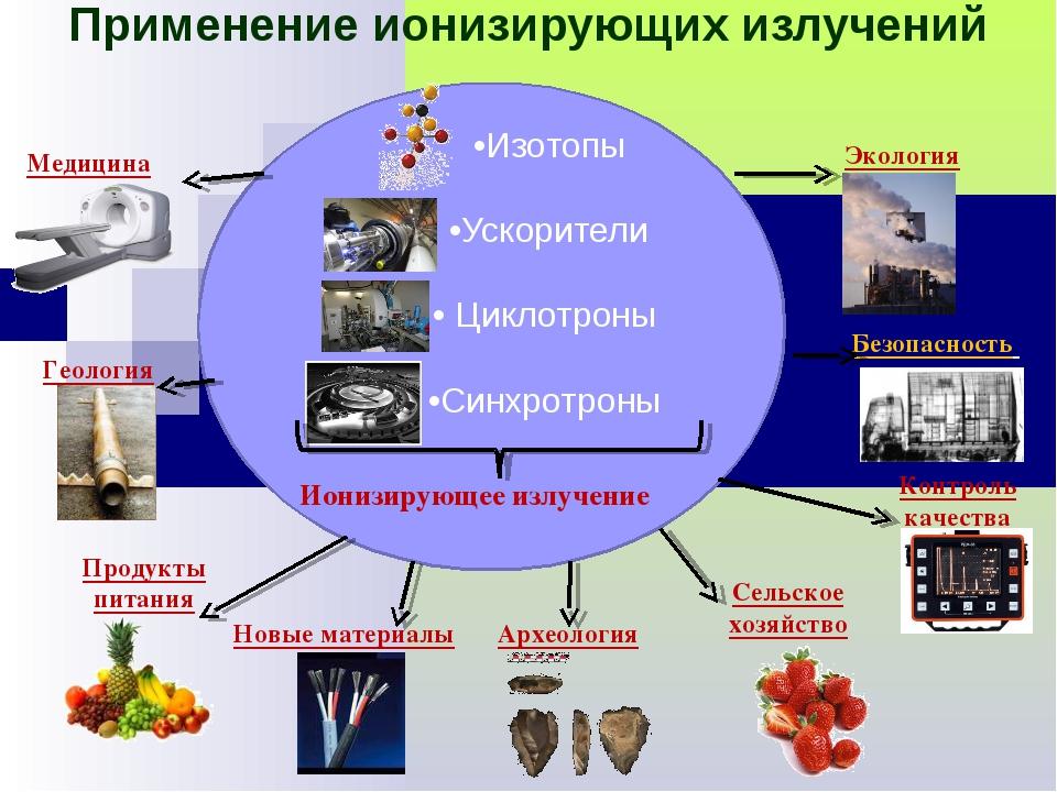 Применение ионизирующих излучений •Изотопы •Ускорители • Циклотроны •Синхротр...