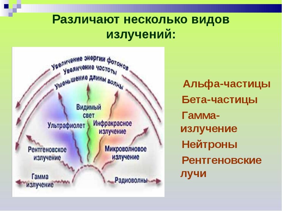 Различают несколько видов излучений: Альфа-частицы Бета-частицы Гамма-излуч...