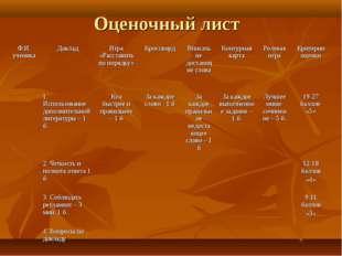 Оценочный лист Ф.И. ученикаДокладИгра «Расставить по порядку»КроссвордВпи