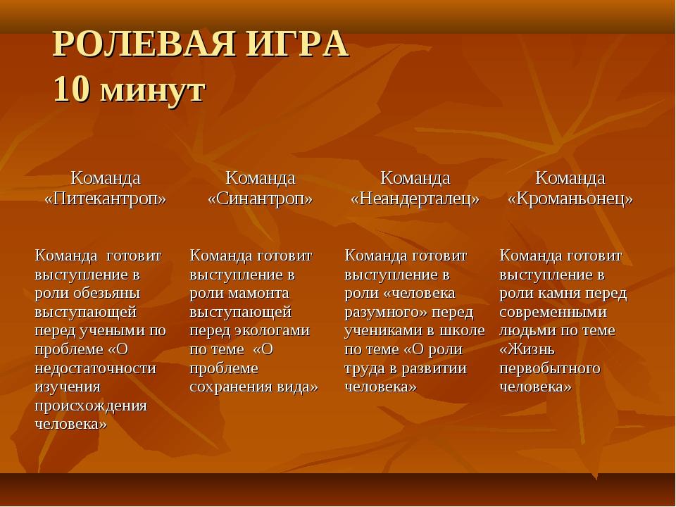 РОЛЕВАЯ ИГРА 10 минут Команда «Питекантроп»Команда «Синантроп»Команда «Неан...