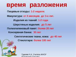 время разложения Гудкова Н.А. Учитель МАОУ Боровской СОШ №1 Пищевые отходы: 1